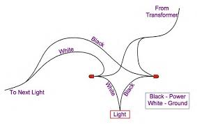 low voltage landscape lighting wiring paulele beach house low voltage landscape lighting wiring diagram Low Voltage Landscape Lighting Wiring Diagram #23