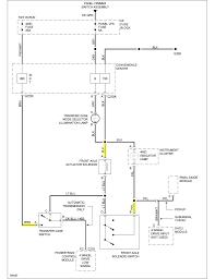 96 k1500 fuse diagram simple wiring diagram 1996 silverado fuse diagram wiring library 96 k1500 camper shell 1996 chevy transfer case wiring diagram