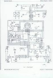 john deere wiring diagram wiring diagram 140 john deere wiring diagram