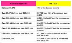 37 Best Tax Bracket Images Accounting Humor Tax