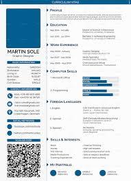 Best Cv Or Resume Sample 44bf5834ce5a2628e388cb0699883291 Format