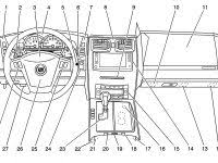 2003 cadillac cts fuse box location car updates 2005 Cadillac CTS Fuse Diagram at 2003 Cadillac Cts Fuse Box Location