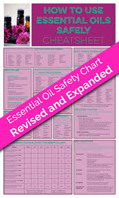 14 Free Printable Essential Oil Charts Young Living