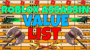 Roblox Assassin Value List How Rare Are Your Exotics Roblox Assassin Official Value List Assassin