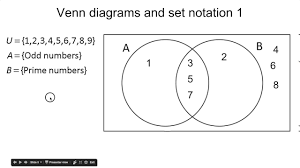 Venn Diagram And Set Notation Venn Diagrams Igcse Maths
