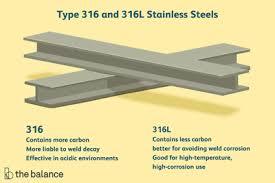 Steel Alloy Properties Chart Different Steel Types And Properties