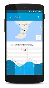 Tide Chart Widget Bali Tide Chart Widget 1 30 Apk Download Android Weather