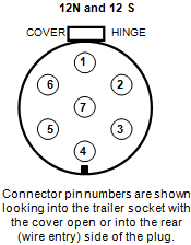 13 pin european trailer plugs 13 Pin Socket Wiring Diagram mating white plugs are available from land rover dealers in australia part number raa927 13 pin socket wiring diagram