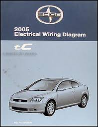 2005 scion tc wiring diagram wiring diagrams and schematics ignition wiring diagram needed archive kawiforums kawasaki