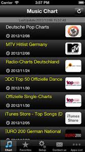 Mtv German Charts