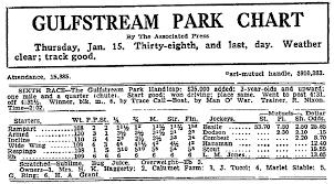 Gulfstream Stock Chart Chart Of The Week The 1948 Gulfstream Park Handicap Ahead