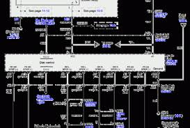 1997 ford thunderbird stereo wiring diagram images 1997 ford ford crown victoria radio wiring diagram on 95 thunderbird fuse