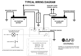 dual battery isolator wiring diagram efcaviation com dual battery wiring diagram camper at Cars Dual Battery Switch Wiring