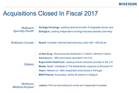 Mckesson Medical Charting High Conviction Buybacks Mckesson Mckesson Corporation