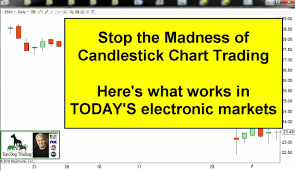 Japanese Candlestick Charting Techniques Youtube Candlestick Chart Trading What Works Today Parts 1 And 2 Top Dog Trading