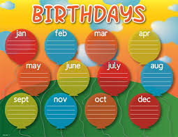 Free Printable Charts For Classroom Free Birthday Chart Template Kozen Jasonkellyphoto Co