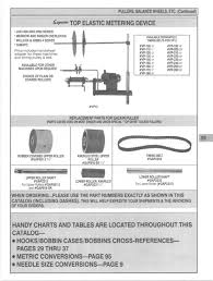 Timing Belt Cross Reference Chart Page 59 Superior 1999 Master Catalog