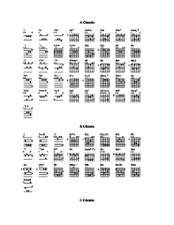 How To Play Guitar Chords With Pictures Wikihow