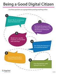 Best 25+ Citizenship lessons ideas on Pinterest | Citizenship ...