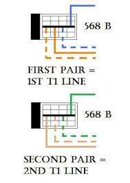 t1 patch panel cat5e wiring diagram circuit diagram symbols \u2022 Basic Telephone Wiring Diagram Panel at Ethernet Patch Panel Wiring Diagram