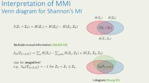 Mutual Information Venn Diagram Info Clustering A Mathematical Theory For Data Clustering Youtube
