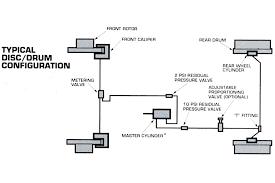 a street rod wiring schematic wiring diagrams best typical wiring schematic for street rod schematics wiring diagram basic automotive wiring a street rod wiring schematic