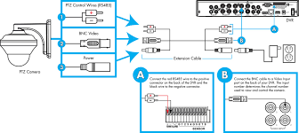 introduction to ptz cameras lorex complete installation diagram for a single ptz camera installation