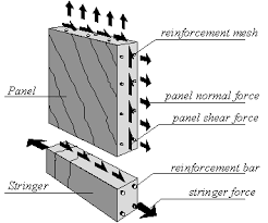 Small Picture Hoogenboom Design of Structural Concrete Walls Chapter 2