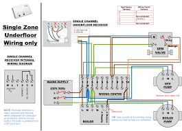 central heating wiring diagrams readingrat net in honeywell y plan Honeywell Zone Control System wiring diagram for heating system valid honeywell zone valve arresting