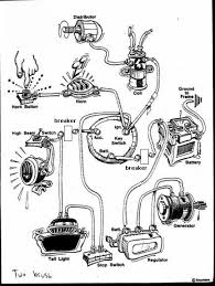 wiring diagram for harley davidson the wiring diagram harley davidson wiring diagrams nilza wiring diagram
