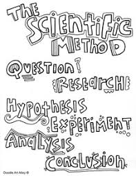 Small Picture Scientific Method Coloring Pages Classroom Doodles