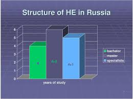 Putting the Baltic Sea Region on the Map Humboldt University of ...