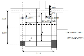 Rcc Two Way Slab Design Preparing Bar Schedule Manualy Basic Civil Engineering