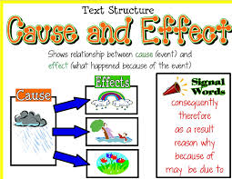 practice essay writing online select best custom writing practice essay writing online jpg