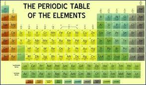 periodic table of wood pdf gallery periodic table images periodic table of typefaces pdf gallery periodic