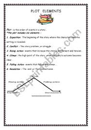Plot Elements English Worksheets Plot Elements
