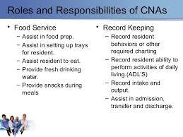 Cna Charting Pcc Cna Unit 3 Power Point