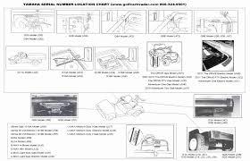 yamaha g14 wiring diagram awesome yamaha golf cart starter generator