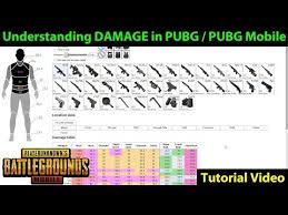 Understanding Damage In Pubg Pubg Mobile How Much Each