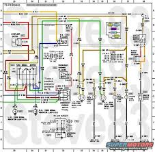 1976 ford bronco tech diagrams pictures, videos, and sounds early bronco fuse box diagram at 1975 Ford Bronco Wiring Diagram