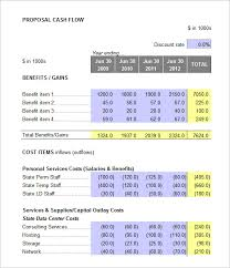 excel financial analysis template business analysis report template free sample financial analysis