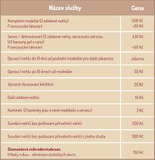 Modeláž Nehtů Uv Gelem Kosmetické Studio Břeclav