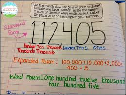 How To Create A Place Value Chart Teaching With A Mountain View Teaching Place Value
