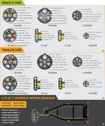 7 pin trailer connector wiring facbooik com Trailer Wiring Diagram 4 Pin cole hersee trailer wiring diagram wiring diagram trailer wiring diagram 4 pin flat