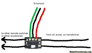 an ho switch track wiring wiring diagram info an ho switch track wiring wiring diagram expert an ho switch track wiring
