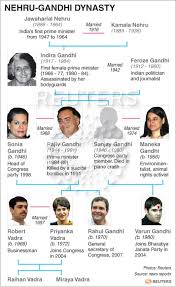 Feroze Gandhi Family Chart Dynasty And The Idea Of India