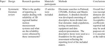 benefits of leisure activities essay