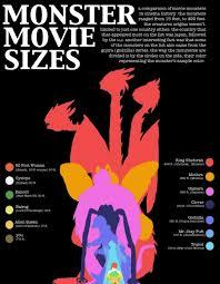 Monstersize Size Chart Shadow Von The Colossus Foto Von