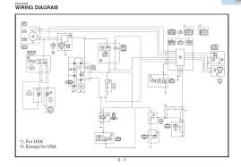 wiring diagram for 2002 polaris sportsman 700 wiring discover can am ds 450 wiring diagram wiring diagram for 2002 polaris sportsman 700 furthermore 04 crown victoria fuse box