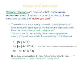 Periodic Properties of the Elements - ppt video online download